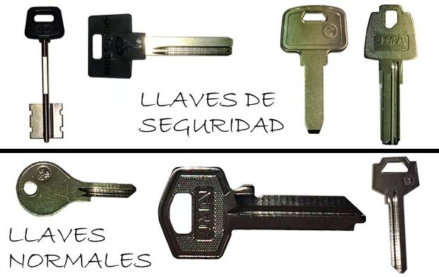 Duplicado de 2 llaves de seguridad por 8 oferta con - Llaves de luz precios ...